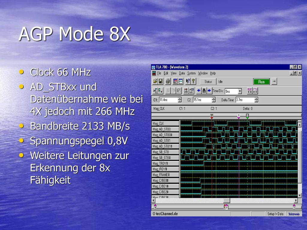 AGP Mode 8X Clock 66 MHz. AD_STBxx und Datenübernahme wie bei 4X jedoch mit 266 MHz. Bandbreite 2133 MB/s.