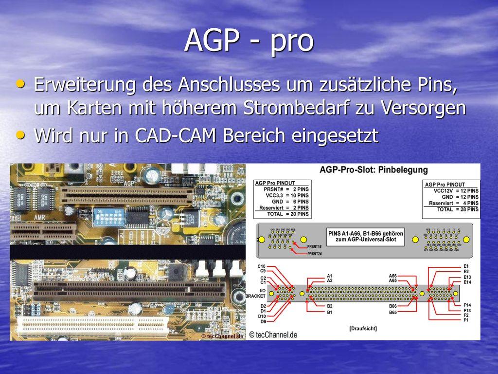 AGP - pro Erweiterung des Anschlusses um zusätzliche Pins, um Karten mit höherem Strombedarf zu Versorgen.