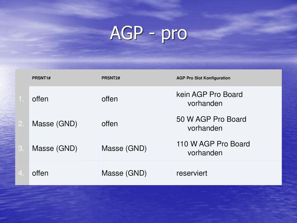AGP - pro 1. offen kein AGP Pro Board vorhanden 2. Masse (GND)