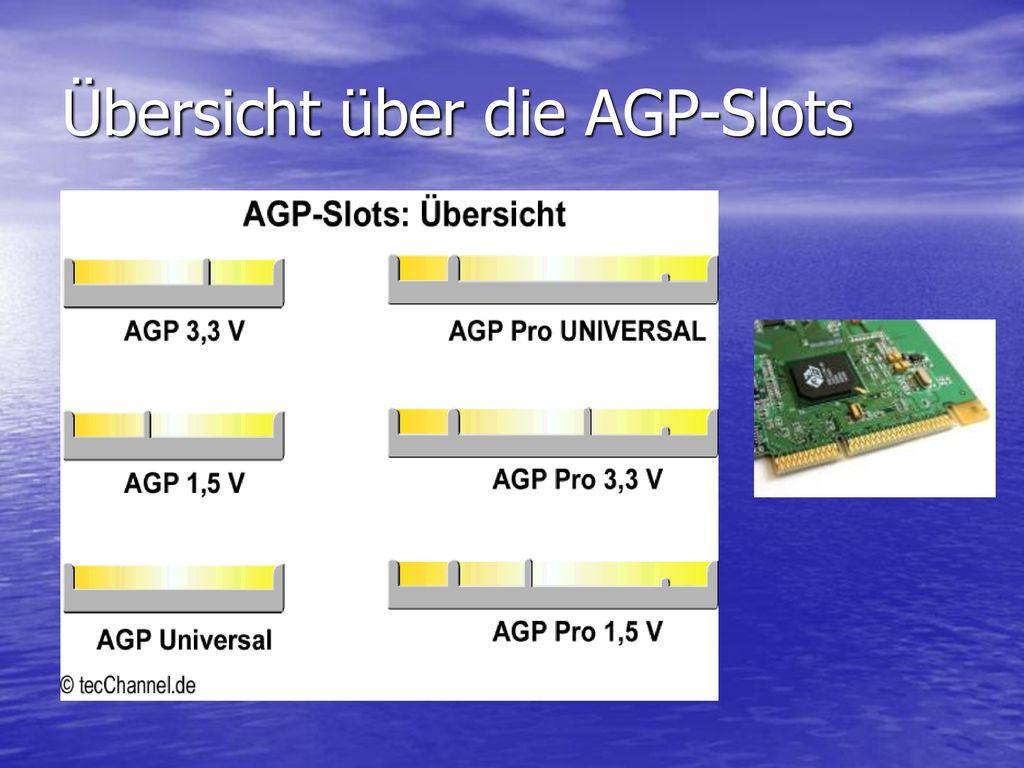 Übersicht über die AGP-Slots