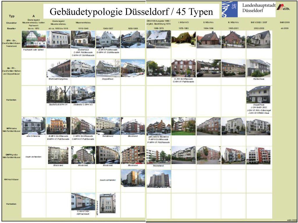 Gebäudetypologie Düsseldorf / 45 Typen