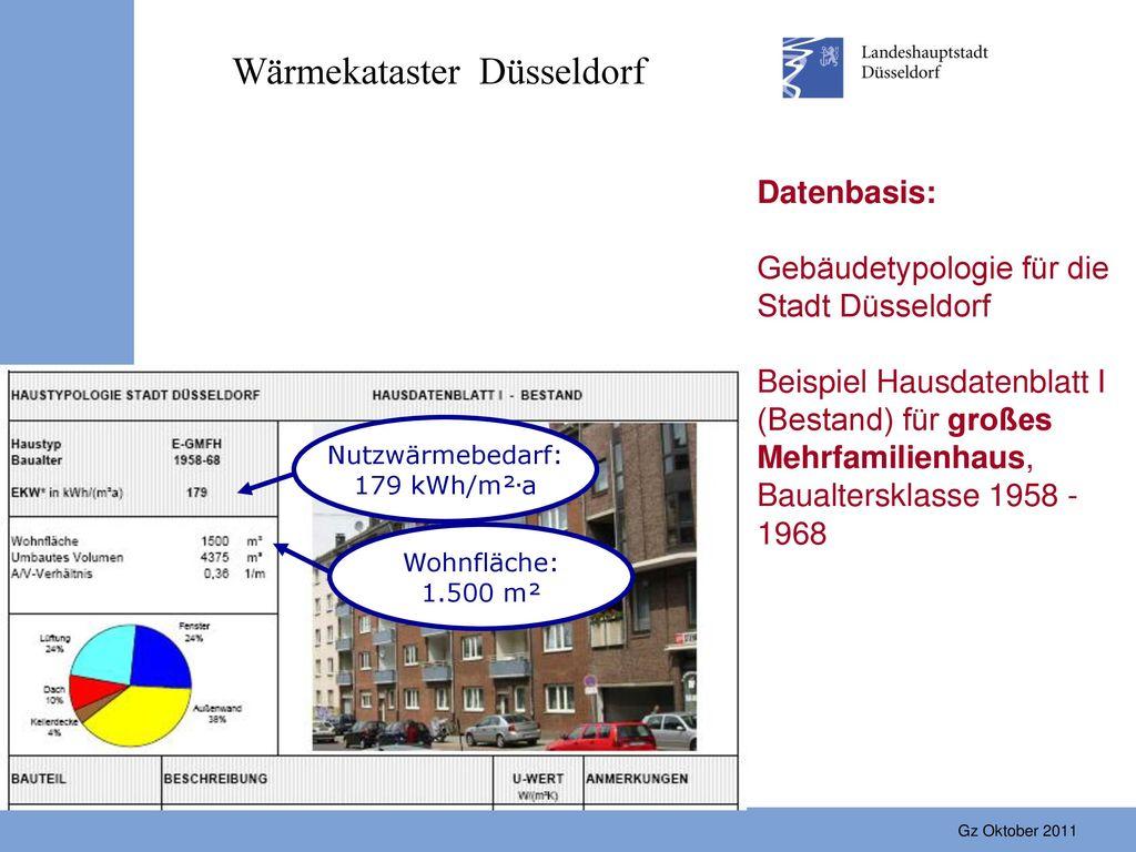 Wärmekataster Düsseldorf