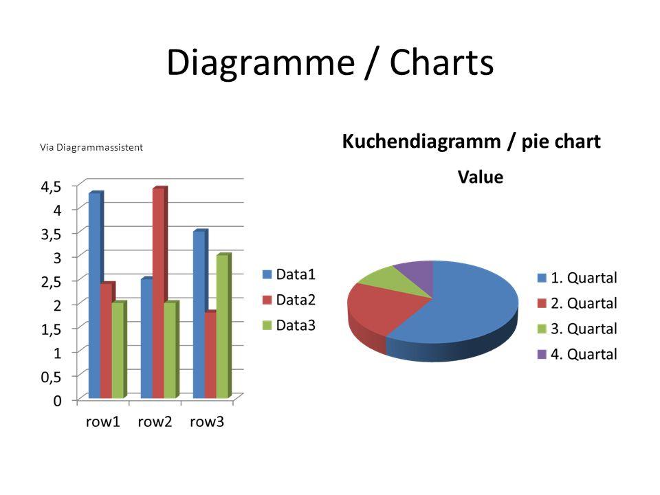 Diagramme / Charts Kuchendiagramm / pie chart Via Diagrammassistent