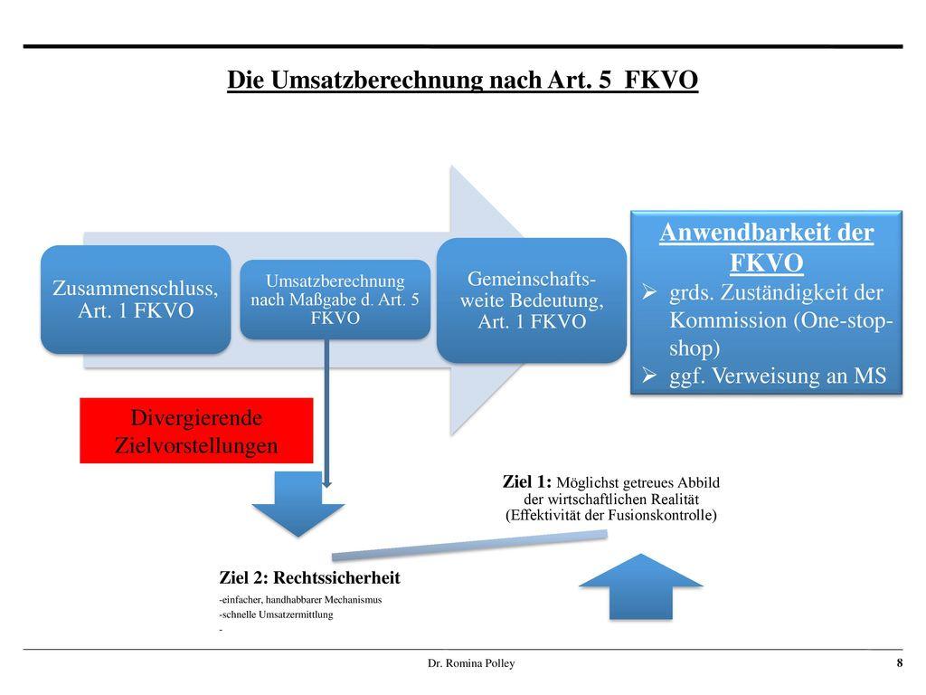 Die Umsatzberechnung nach Art. 5 FKVO