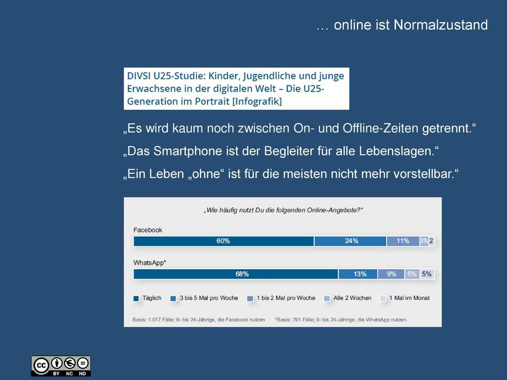 … online ist Normalzustand