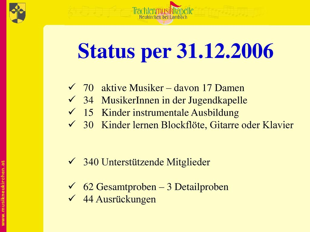 Status per 31.12.2006 70 aktive Musiker – davon 17 Damen