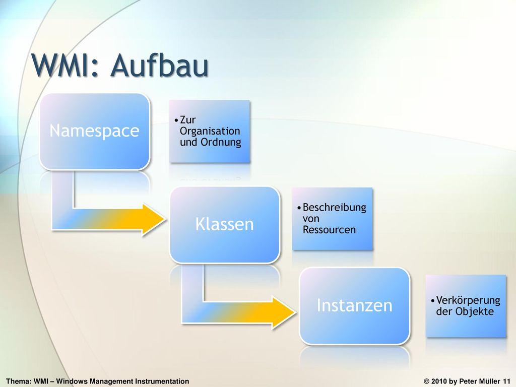WMI: Aufbau Namespace Klassen Instanzen Zur Organisation und Ordnung