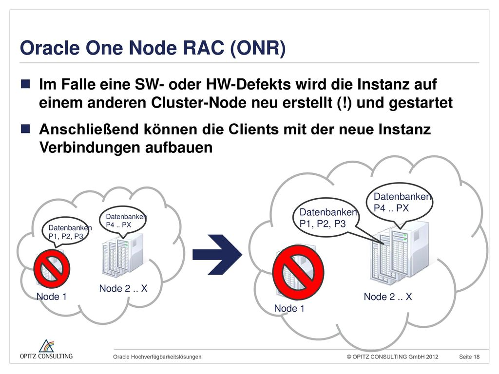 Oracle One Node RAC (ONR)