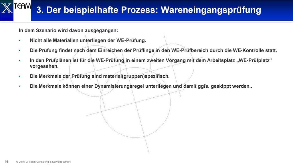 3. Der beispielhafte Prozess: Wareneingangsprüfung
