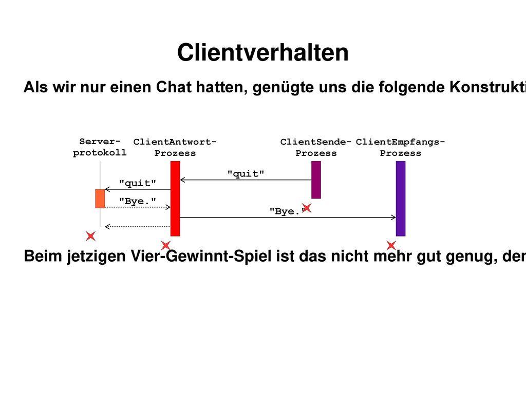 Clientverhalten Als wir nur einen Chat hatten, genügte uns die folgende Konstruktion, mit der der Client die Socketverbindung beenden konnte: