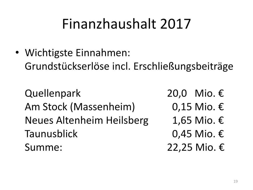 Finanzhaushalt 2017