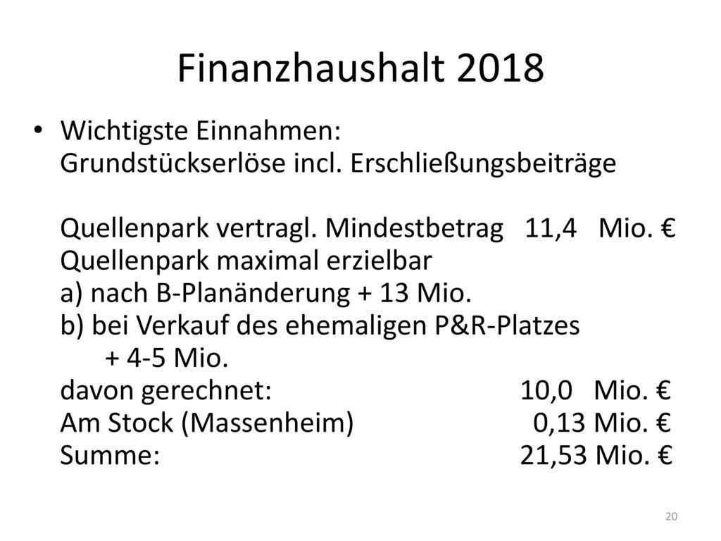 Finanzhaushalt 2018