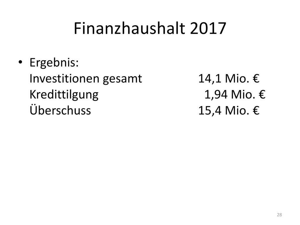 Finanzhaushalt 2017 Ergebnis: Investitionen gesamt 14,1 Mio.