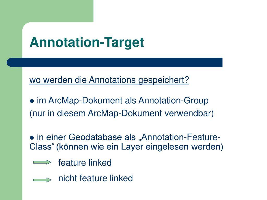 Annotation-Target wo werden die Annotations gespeichert