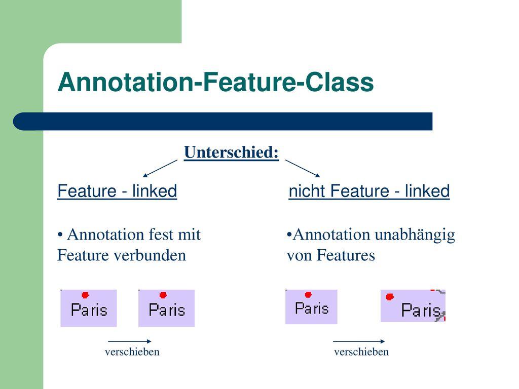 Annotation-Feature-Class