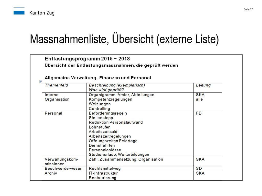 Massnahmenliste, Übersicht (externe Liste)