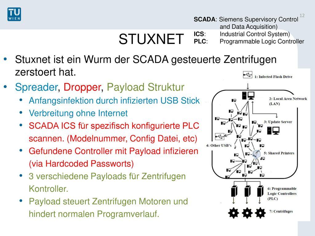 SCADA: Siemens Supervisory Control