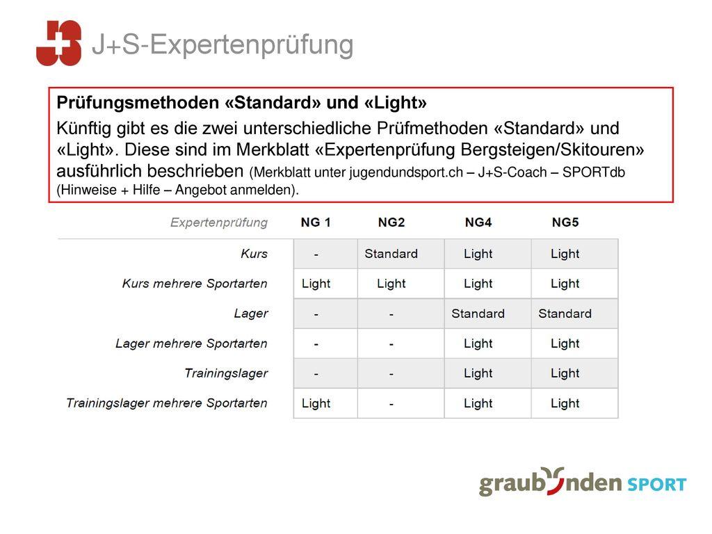 J+S-Expertenprüfung Prüfungsmethoden «Standard» und «Light»