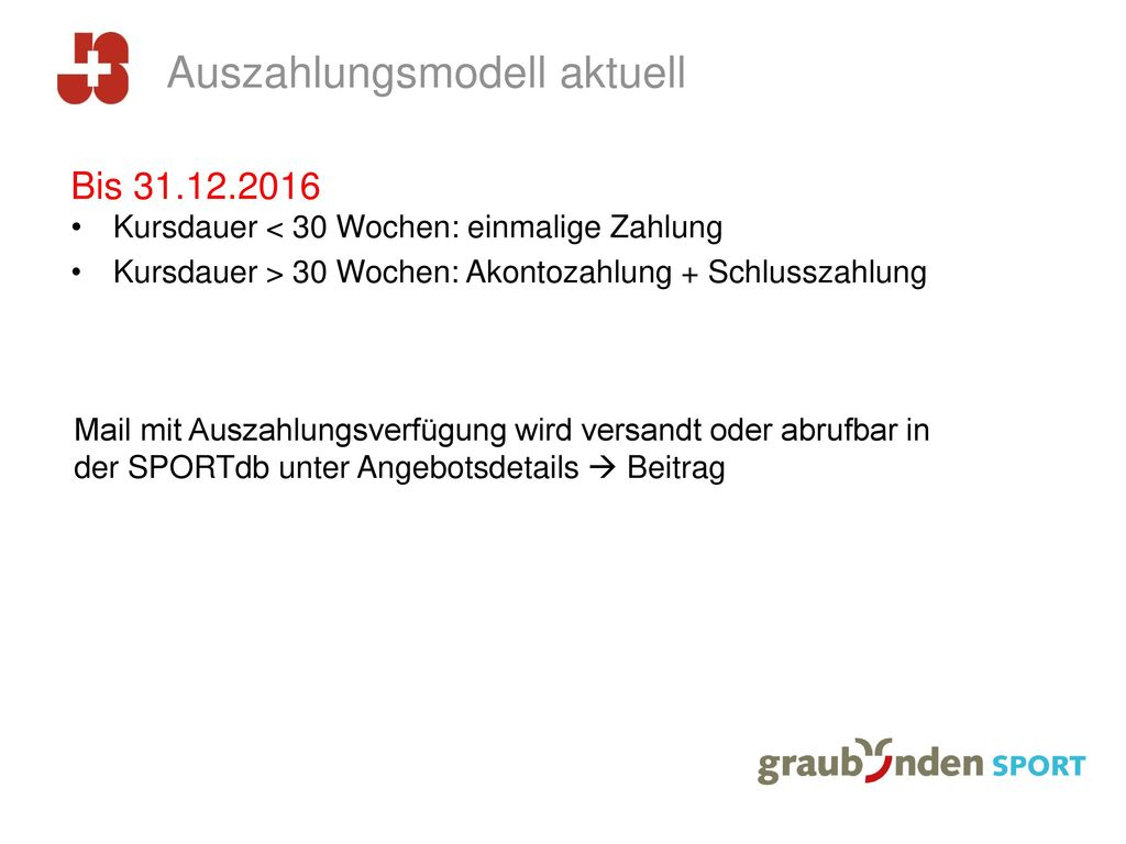 Auszahlungsmodell aktuell