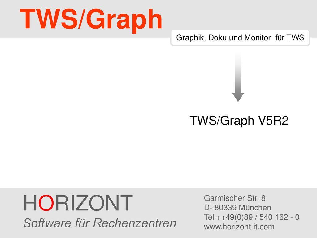 Graphik, Doku und Monitor für TWS