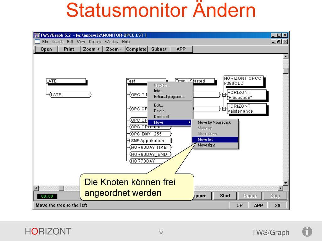 Statusmonitor Ändern Die Knoten können frei angeordnet werden