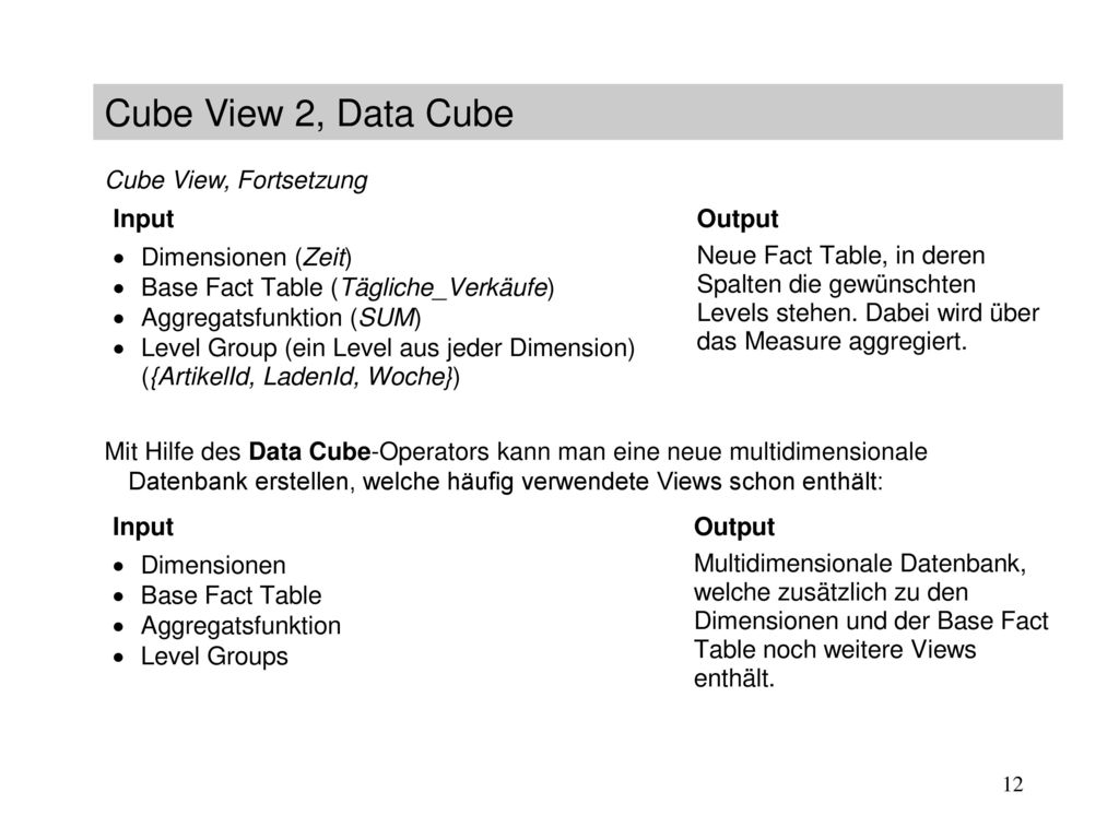 Cube View 2, Data Cube Cube View, Fortsetzung