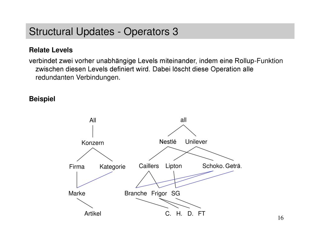 Structural Updates - Operators 3