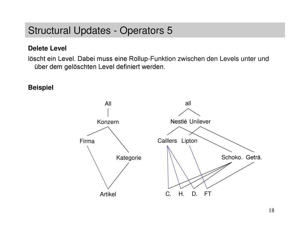 Structural Updates - Operators 5