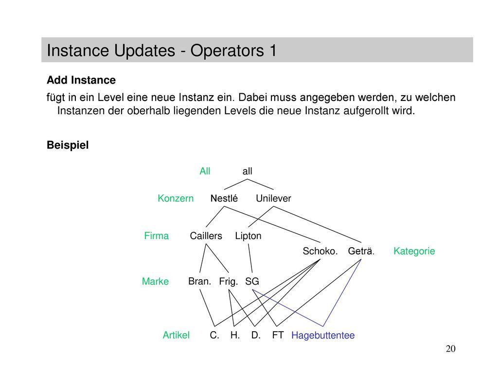 Instance Updates - Operators 1