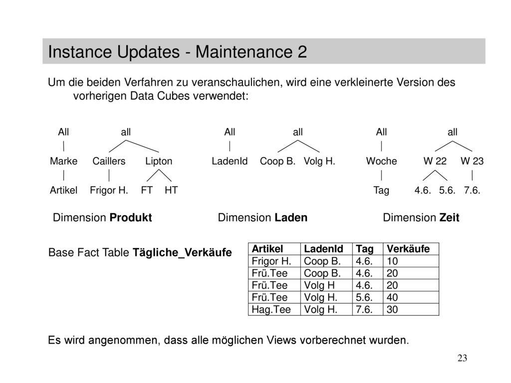 Instance Updates - Maintenance 2