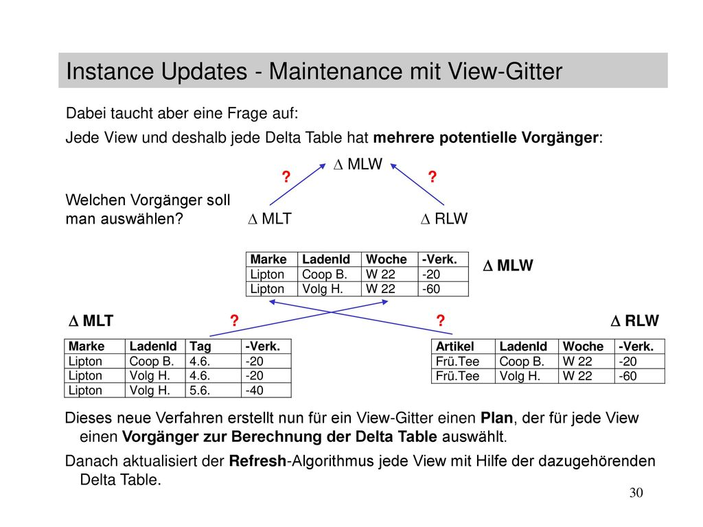 Instance Updates - Maintenance mit View-Gitter