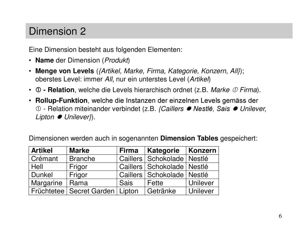 Dimension 2 Eine Dimension besteht aus folgenden Elementen: