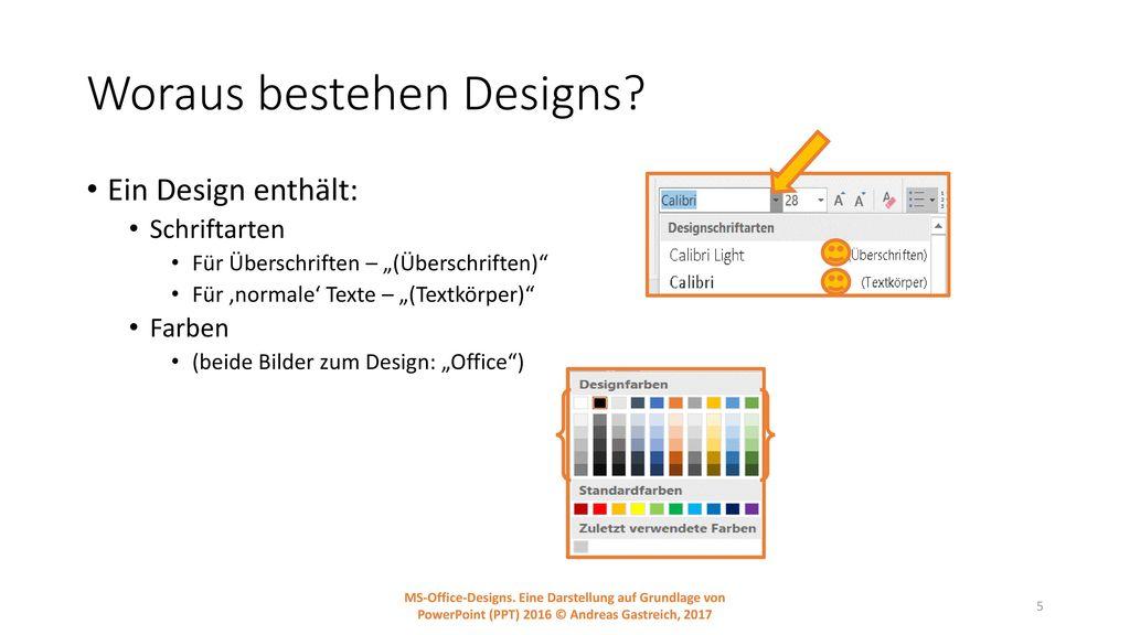 Woraus bestehen Designs