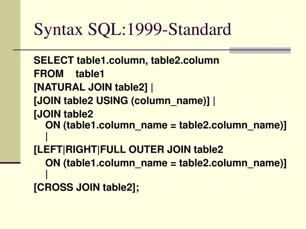 Syntax SQL:1999-Standard SELECT table1.column, table2.column