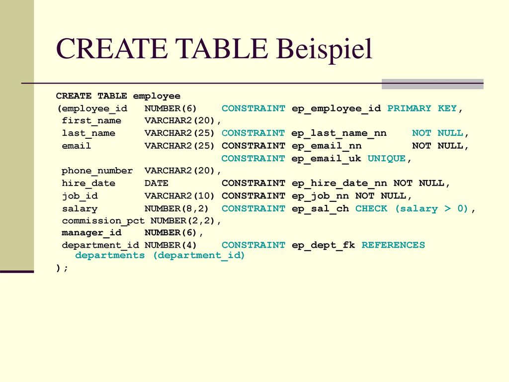 CREATE TABLE Beispiel CONSTRAINT ep_email_uk UNIQUE, );