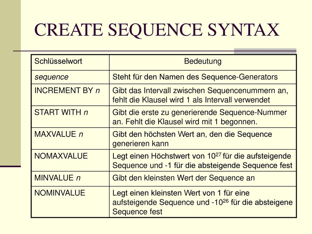 CREATE SEQUENCE SYNTAX