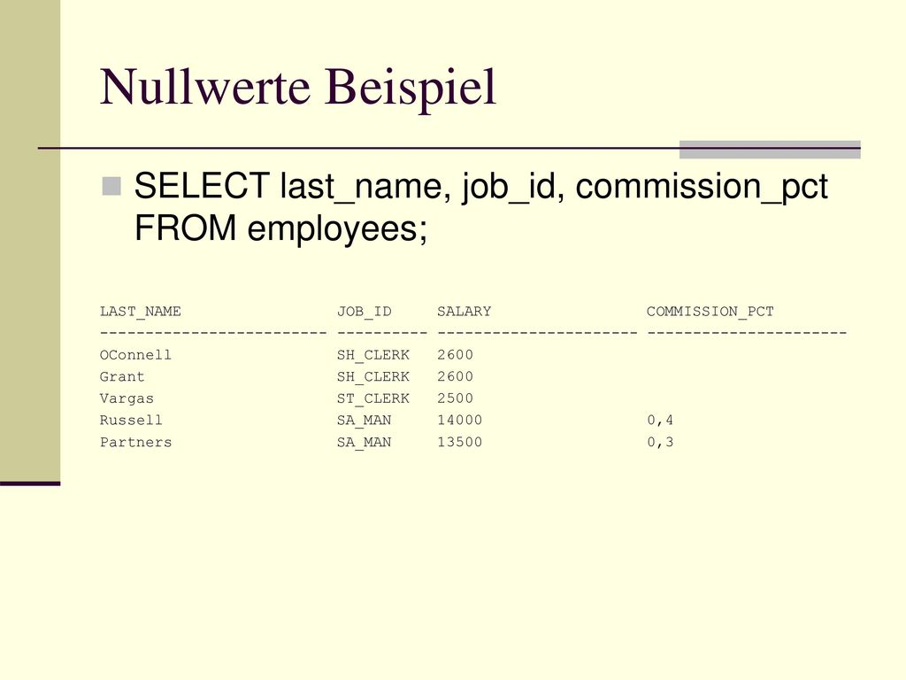 Nullwerte Beispiel SELECT last_name, job_id, commission_pct FROM employees;