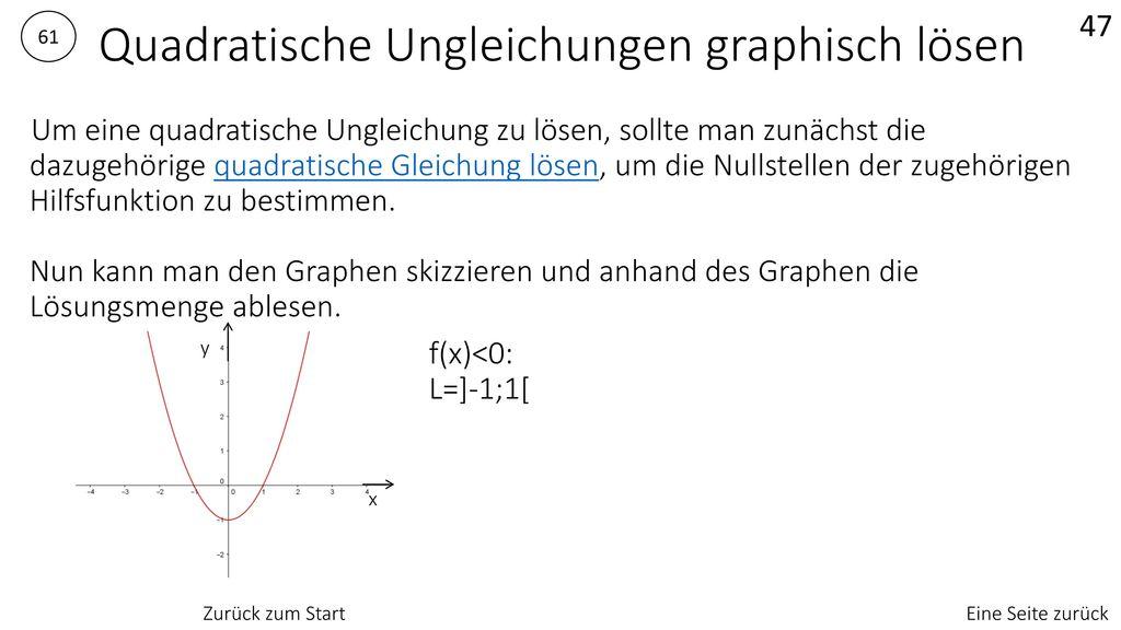 Magnificent Lösen Und Quadratische Gleichungen Arbeitsblatt ...