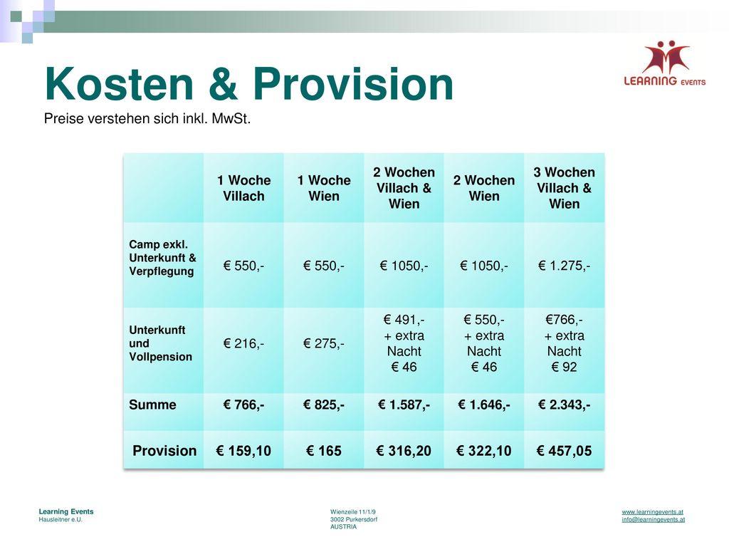 Kosten & Provision Preise verstehen sich inkl. MwSt.