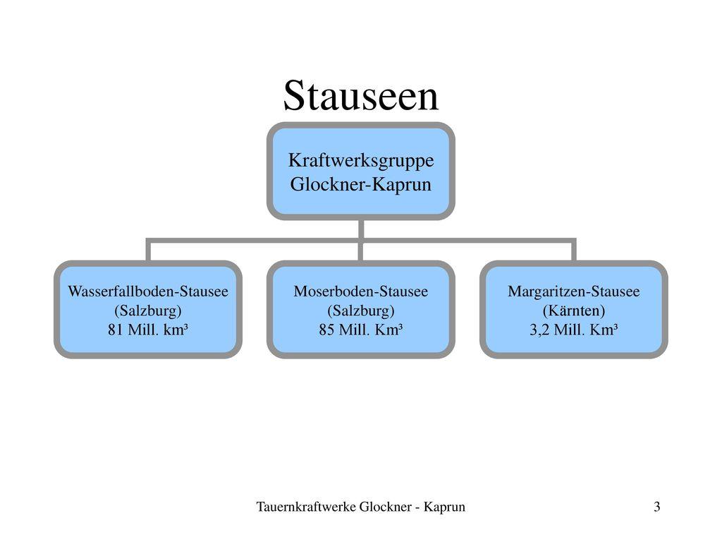 Stauseen Kraftwerksgruppe Glockner-Kaprun Wasserfallboden-Stausee