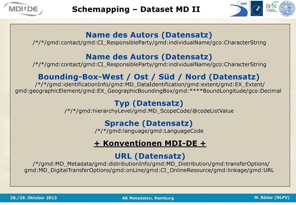 Schemapping – Dataset MD II + Konventionen MDI-DE +