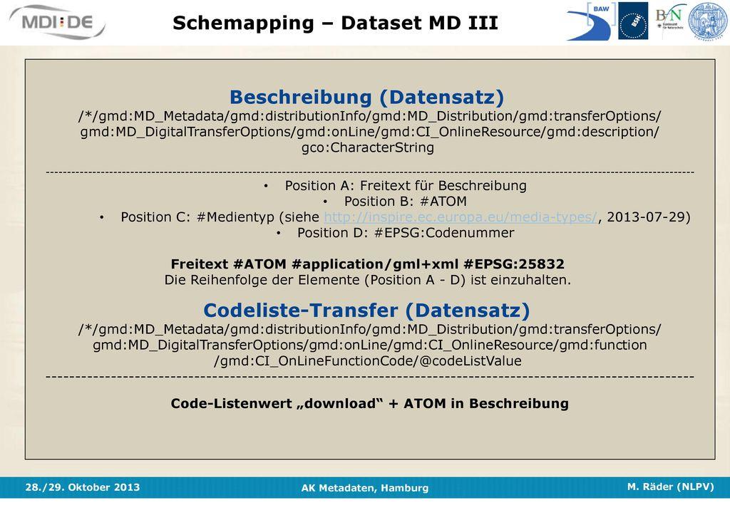 Schemapping – Dataset MD III