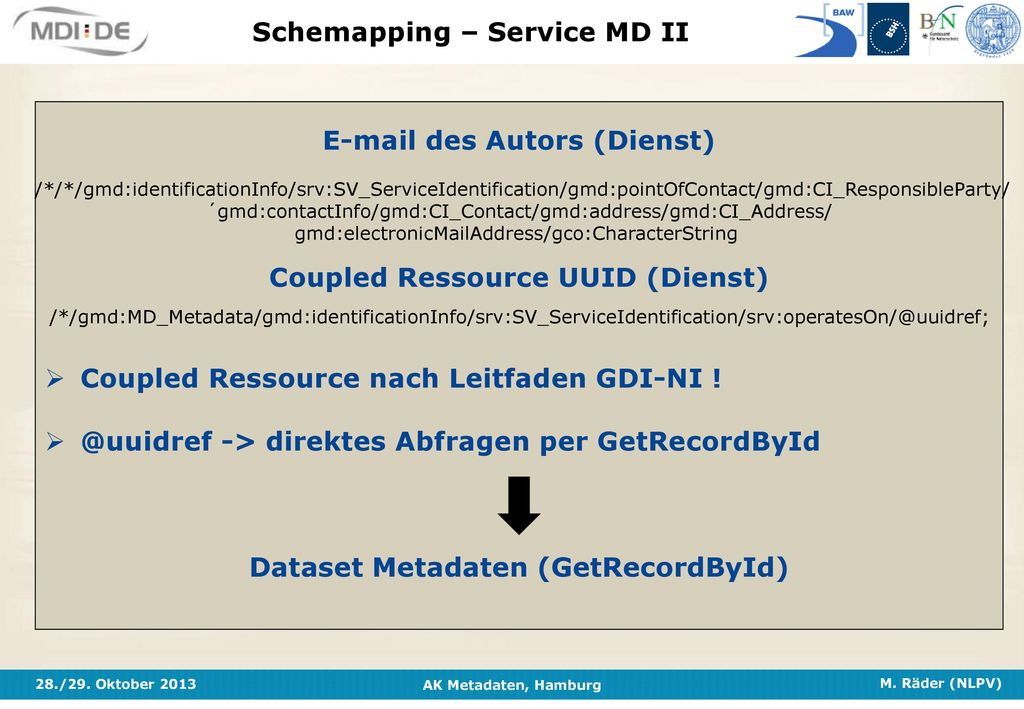 Schemapping – Service MD II