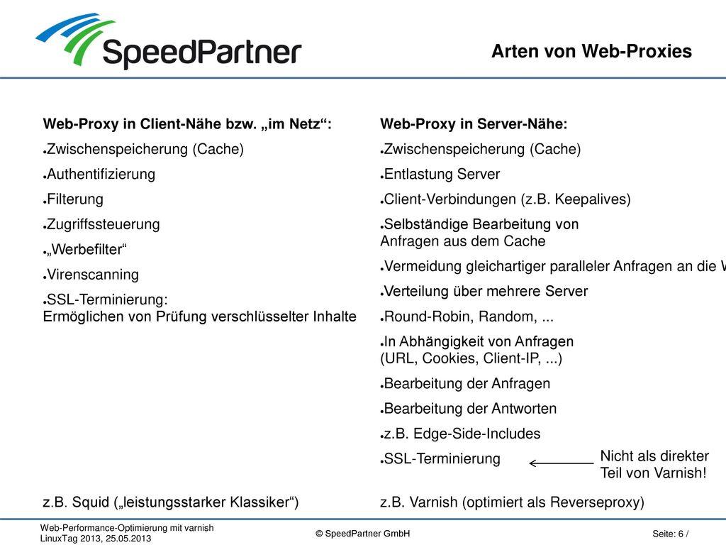 """Arten von Web-Proxies Web-Proxy in Client-Nähe bzw. """"im Netz :"""