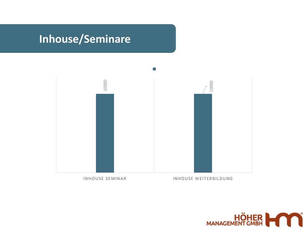 Inhouse/Seminare