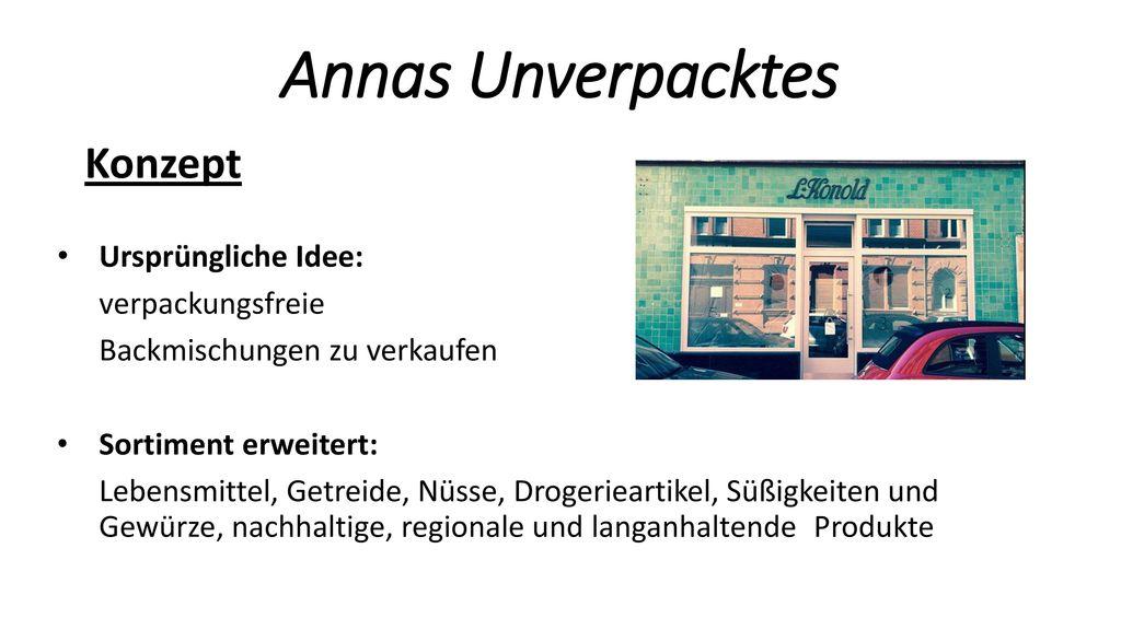 Annas Unverpacktes Konzept Ursprüngliche Idee: verpackungsfreie