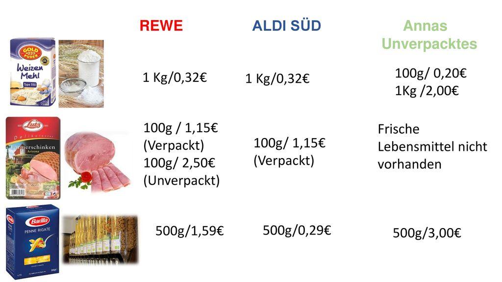 REWE ALDI SÜD Annas Unverpacktes