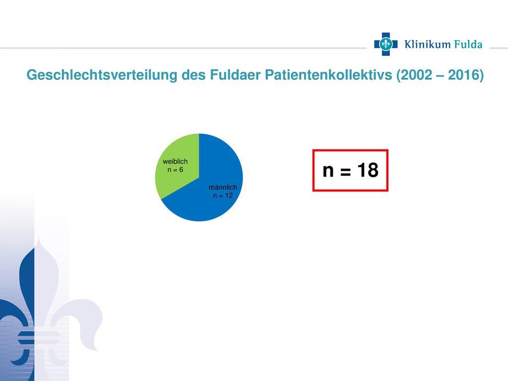 Geschlechtsverteilung des Fuldaer Patientenkollektivs (2002 – 2016)