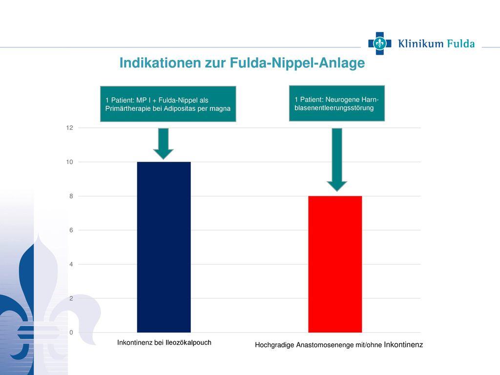 Indikationen zur Fulda-Nippel-Anlage