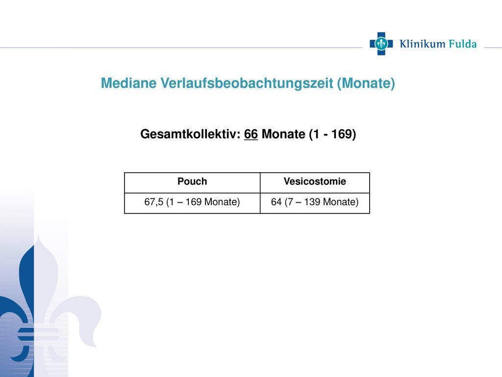 Mediane Verlaufsbeobachtungszeit (Monate)